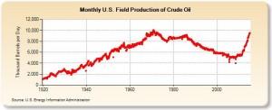 Petrol US EIA